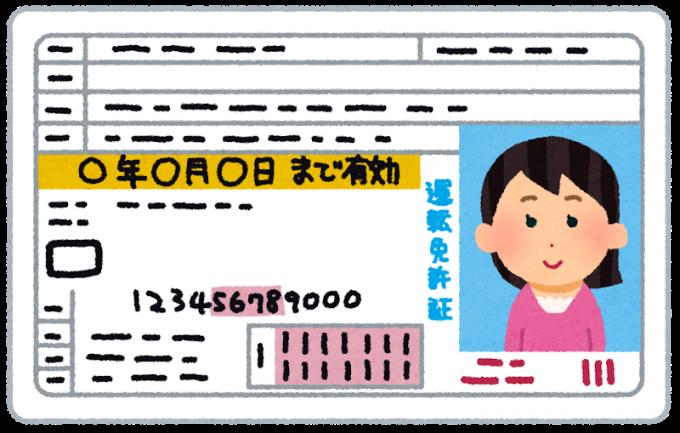 免許 更新 警察 署 藤沢 即日交付署(鎌倉警察署)で免許更新したら思いのほかスムーズに新しい免許証を手に入れられました