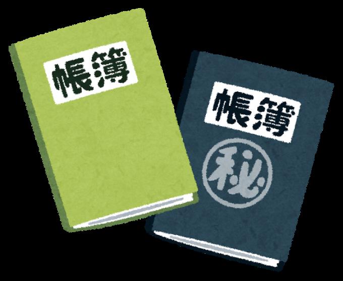 帳簿・記帳・仕訳・勘定科目の記入例まとめ