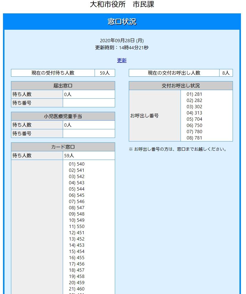 大和市役所・市民課の混雑状況(待ち時間)
