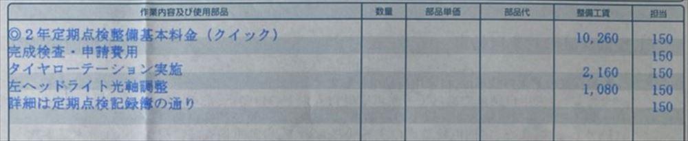 車検のコバック(クイック車検)の料金明細書
